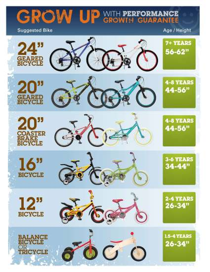 Using our kid's bike growth chart is a great way to make sure you pick the right sized bike